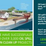 oil spill clean up experts